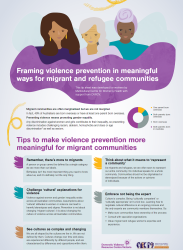 Tip Sheet for making Family Violence more meaningful for refugee and migrant communities